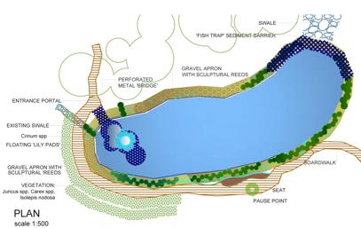 Water Sensitive Gardens